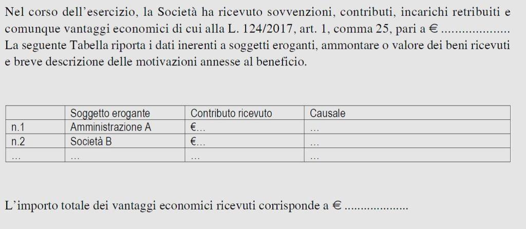 Bilancio Di Esercizio Archives Finanza Fisco